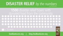 Disaster Relief_weekof10.255