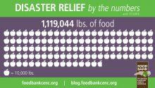 disaster-relief_weekof11-12