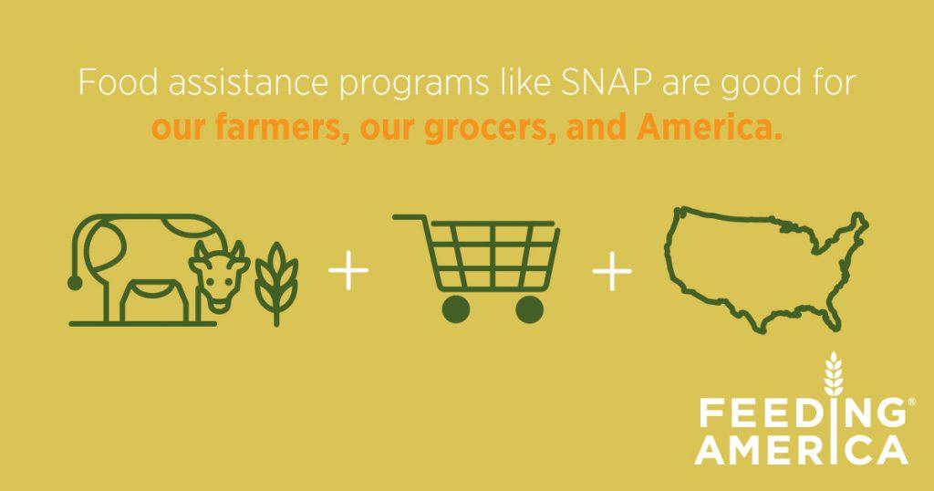 farmers, grocers, america